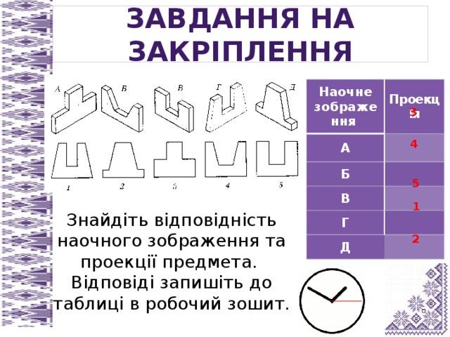 Завдання на закріплення Наочне зображення Проекція А Б В   Г  Д 3 4 5 1 Знайдіть відповідність наочного зображення та проекції предмета. Відповіді запишіть до таблиці в робочий зошит.  2
