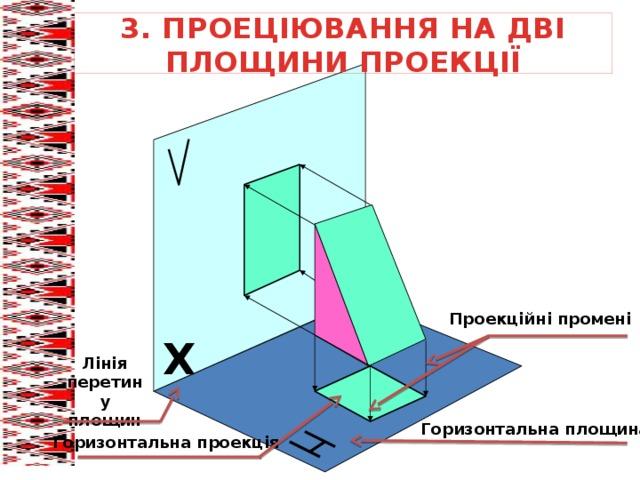 3. ПРОЕЦІЮВАННЯ НА ДВІ ПЛОЩИНИ ПРОЕКЦІЇ Проекційні промені Х Лінія перетину площин Горизонтальна площина Горизонтальна проекція