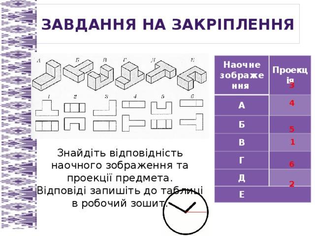 Завдання на закріплення Наочне зображення Проекція А  Б В  Г Д  Е 3 4 5  1 Знайдіть відповідність наочного зображення та проекції предмета. Відповіді запишіть до таблиці в робочий зошит. 6 2