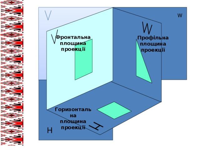 W Фронтальна площина проекції Профільна площина проекції Горизонтальна площина проекції Н