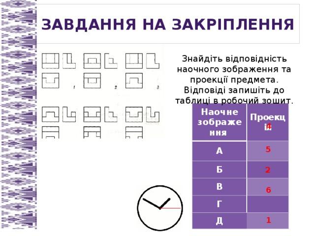 Завдання на закріплення Знайдіть відповідність наочного зображення та проекції предмета. Відповіді запишіть до таблиці в робочий зошит. Наочне зображення А Проекція Б  В Г Д  4 5 2 6 1