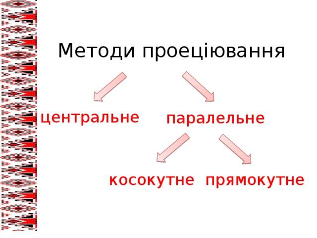 Методи проеціювання центральне паралельне косокутне прямокутне