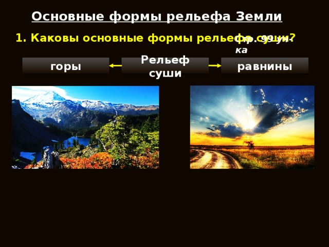 Основные формы рельефа Земли 1. Каковы основные формы рельефа суши? Стр. 99 уч-ка горы Рельеф суши равнины