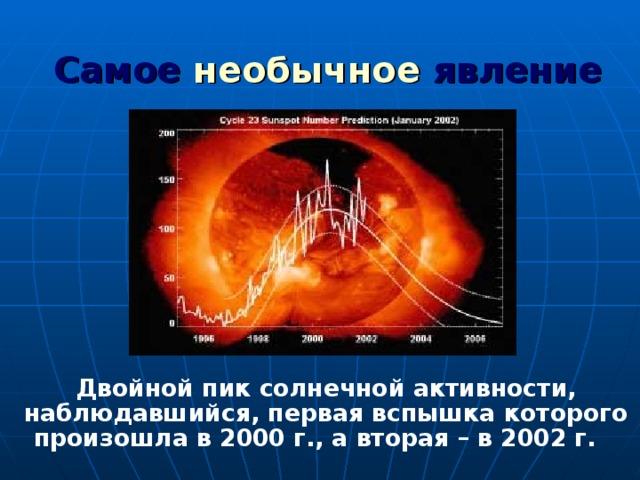 Самое необычное явление Двойной пик солнечной активности, наблюдавшийся, первая вспышка которого произошла в 2000 г., а вторая – в 2002 г.