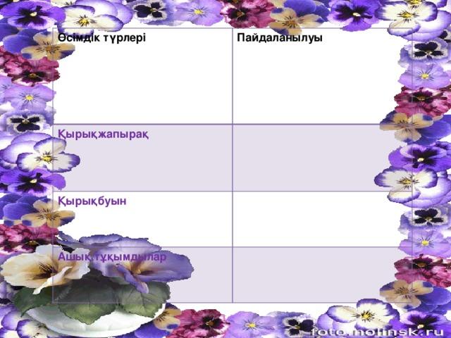 Өсімдік түрлері Пайдаланылуы Қырықжапырақ Қырықбуын Ашық тұқымдылар