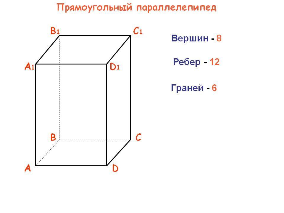 Решение задачи в прямоугольном параллелепипеде написать условие задачи и решить