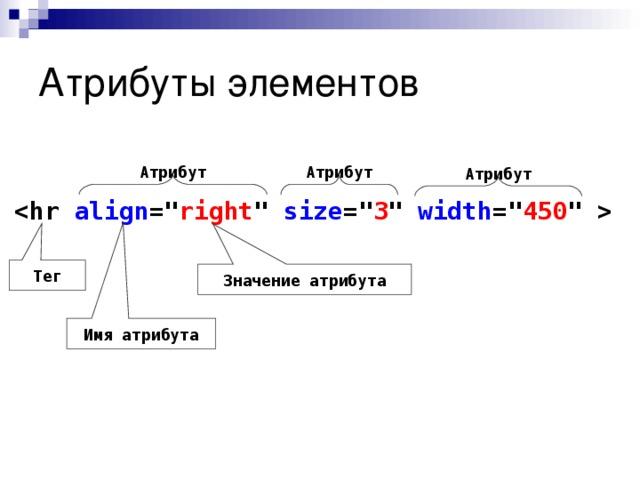 Атрибут   Атрибут   Тег Имя атрибута Значение атрибута Атрибут   Атрибуты элементов  align =