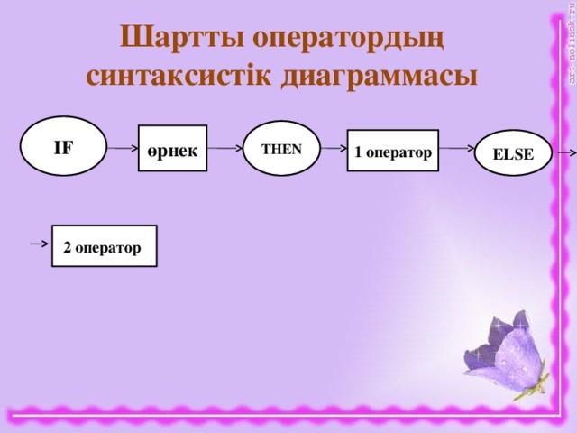 Шартты оператордың синтаксистік диаграммасы IF THEN өрнек 1 оператор ELSE 2 оператор