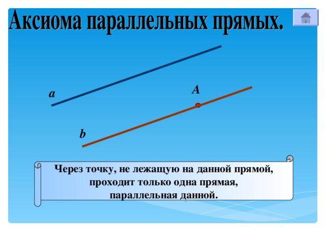 А а b Через точку, не лежащую на данной прямой, проходит только одна прямая, параллельная данной.