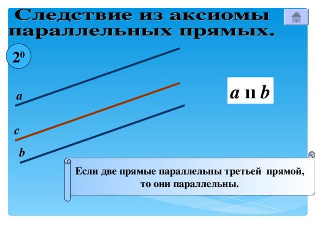 2 0 a  ıı b а с b Если две прямые параллельны третьей прямой, то они параллельны.