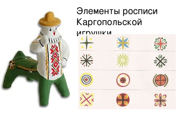 Элементы росписи Каргопольской игрушки