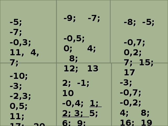 -9; -7; -0,5; 0; 4; 8; 12; 13 -5; -7; -0,3; 11, 4, 7; -8; -5; -0,7; 0,2; 7; 15; 17 -10; -3; -2,3; 0,5; 11; 17; 20 -3; -0,7; -0,2; 4; 8; 16; 19 2; -1; 10 -0,4; 1; 2; 3; 5; 6; 9;