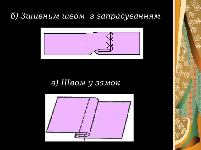 б) Зшивним швом з запрасуванням в) Швом у замок