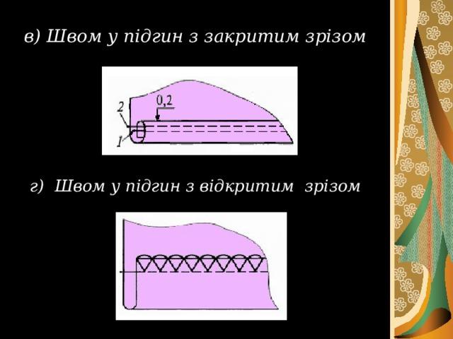 в) Швом у підгин з закритим зрізом г) Швом у підгин з відкритим зрізом