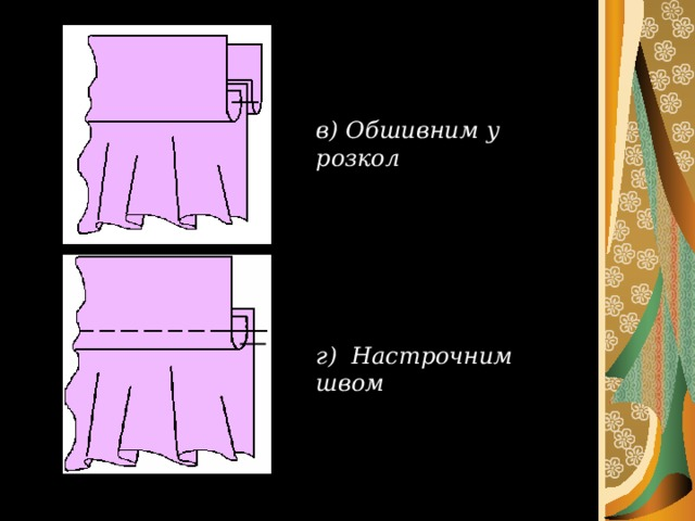 в) Обшивним у розкол      г) Наcтрочним швом
