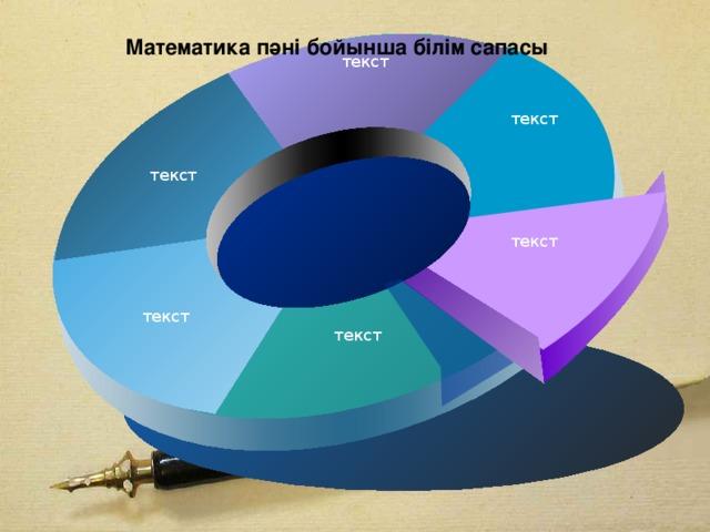 Математика пәні бойынша білім сапасы текст текст текст текст текст текст 17