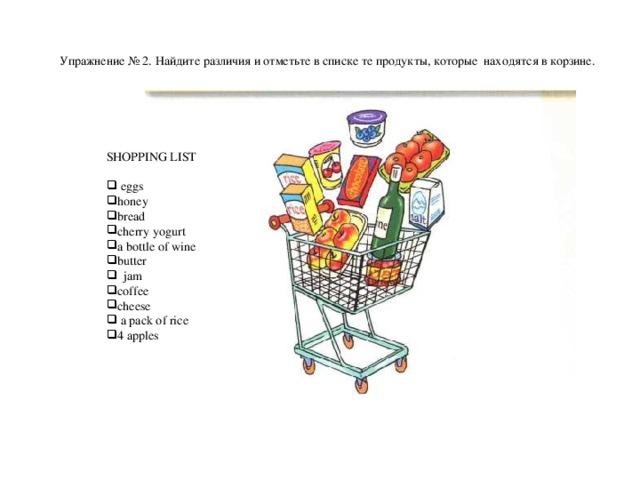 Упражнение № 2. Найдите различия и отметьте в списке те продукты, которые  находятся в корзине. SHOPPING LIST