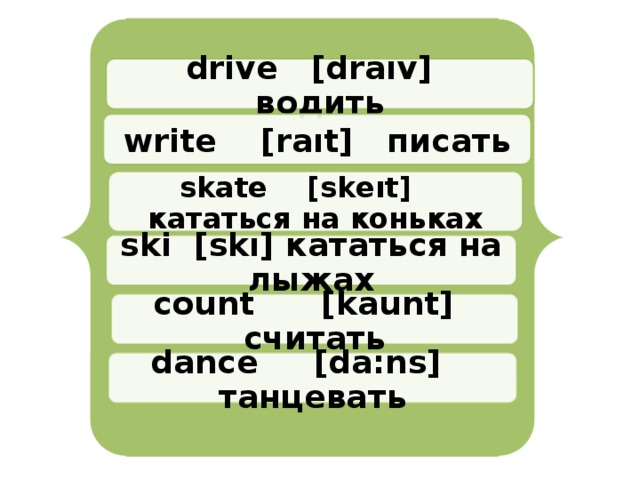 drive [draıv] водить write [raıt] писать skate [skeıt] кататься на коньках ski [skı] кататься на лыжах count [kaunt] считать dance [da:ns] танцевать
