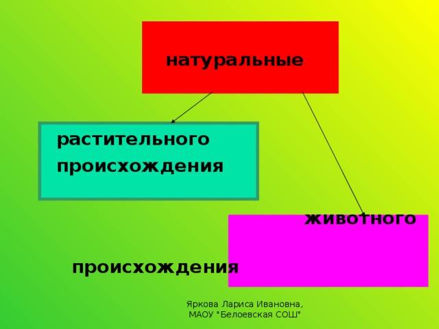 натуральные   растительного происхождения   животного  происхождения Яркова Лариса Ивановна, МАОУ