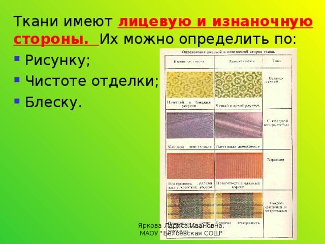 Ткани имеют лицевую и изнаночную стороны. Их можно определить по:  Рисунку;  Чистоте отделки;  Блеску. Яркова Лариса Ивановна, МАОУ