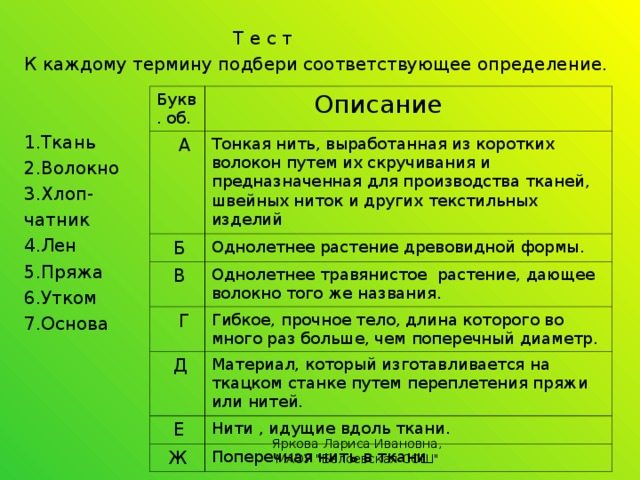 Т е с т К каждому термину подбери соответствующее определение. 1.Ткань 2.Волокно 3.Хлоп- чатник 4.Лен 5.Пряжа 6.Утком 7.Основа Букв. об.  Описание  А Тонкая нить, выработанная из коротких волокон путем их скручивания и предназначенная для производства тканей, швейных ниток и других текстильных изделий  Б Однолетнее растение древовидной формы.  В  Г Однолетнее травянистое растение, дающее волокно того же названия. Гибкое, прочное тело, длина которого во много раз больше, чем поперечный диаметр.  Д Материал, который изготавливается на ткацком станке путем переплетения пряжи или нитей.  Е Нити , идущие вдоль ткани.  Ж Поперечная нить в ткани Яркова Лариса Ивановна, МАОУ