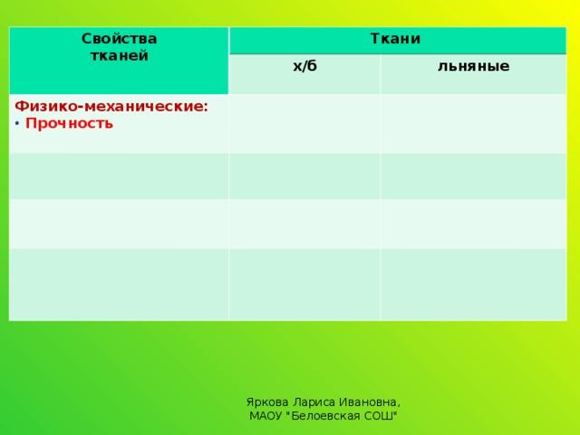 Свойства тканей Ткани х/б Физико-механические: льняные Прочность  Яркова Лариса Ивановна, МАОУ