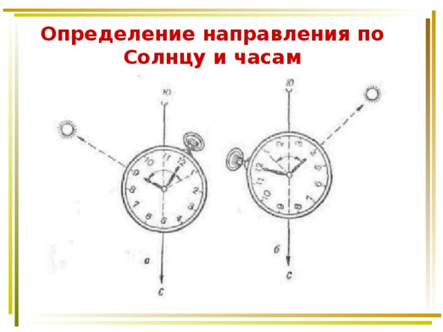 Определение направления по Солнцу и часам