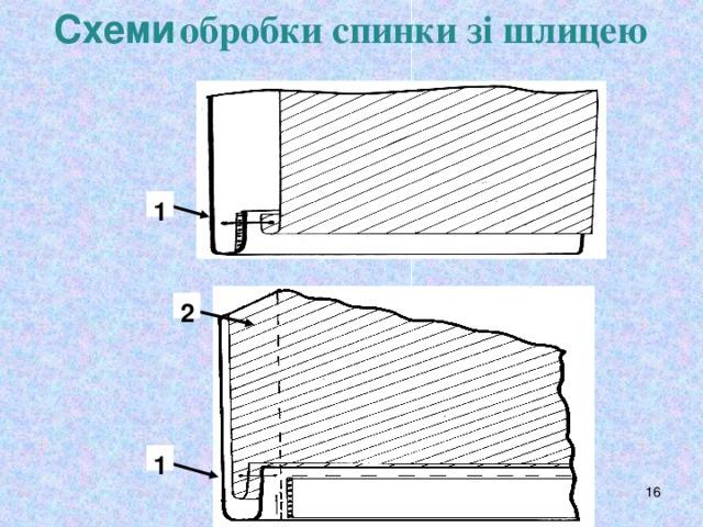 Схеми  обробки спинки зі шлицею  1 2 1 16