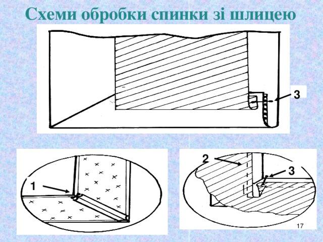 Схеми обробки спинки зі шлицею.  Схеми обробки спинки зі шлицею 3 2 3 1  17