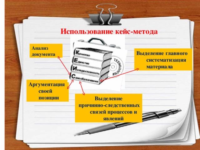 Использование кейс-метода Анализ документа Выделение главного систематизация материала Аргументация своей позиции Выделение  причинно-следственных связей процессов и явлений