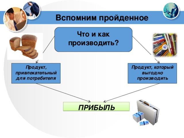 Виды и формы бизнеса доклад 8667