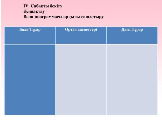IV .Сабақты бекіту Жинақтау Венн диограммасы арқылы салыстыру Бала Тұрар Ортақ қасиеттері   Дана Тұрар