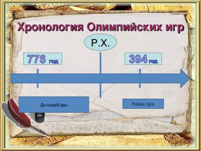 Хронология Олимпийских игр Р.Х.