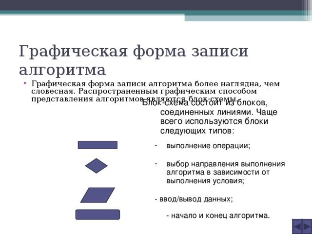 Графическая форма записи алгоритма Графическая форма записи алгоритма более наглядна, чем словесная. Распространенным графическим способом представления алгоритмов являются блок-схемы. Блок-схема состоит из блоков, соединенных линиями. Чаще всего используются блоки следующих типов: выполнение операции;  выбор направления выполнения алгоритма в зависимости от выполнения условия;  выполнение операции;  выбор направления выполнения алгоритма в зависимости от выполнения условия;  выполнение операции;  выбор направления выполнения алгоритма в зависимости от выполнения условия;  выполнение операции;  выбор направления выполнения алгоритма в зависимости от выполнения условия;  - ввод/вывод данных;  - начало и конец алгоритма.