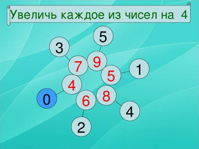 Увеличь каждое из чисел на 4 5 3 9 7 1 5 4 8 0 6 4 2