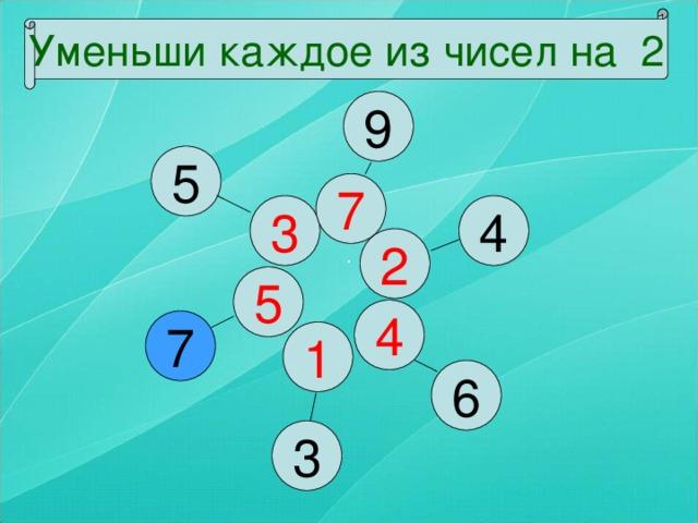 Уменьши каждое из чисел на 2 Уменьши каждое из чисел на 2 9 5 7 4 3 2 5 4 7 1 6 3