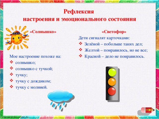 Рефлексия  настроения и эмоционального состояния «Солнышко» «Светофор» Дети сигналят карточками: Зелёной – побольше таких дел; Желтой – понравилось, но не все; Красной – дело не понравилось.    Мое настроение похоже на: солнышко; солнышко с тучкой; тучку; тучку с дождиком; тучку с молнией.