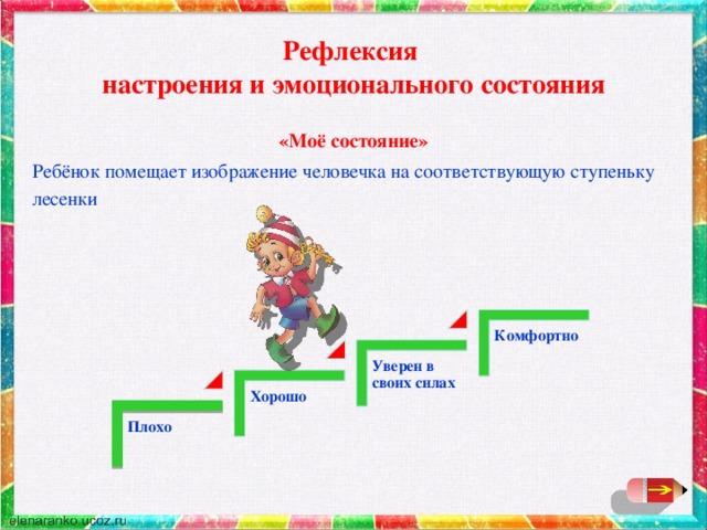 Рефлексия  настроения и эмоционального состояния «Моё состояние» Ребёнок помещает изображение человечка на соответствующую ступеньку лесенки Комфортно Уверен в своих силах Хорошо Плохо