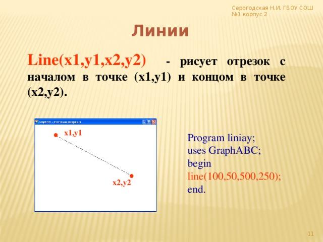 Серогодская Н.И. ГБОУ СОШ №1 корпус 2 Линии Line(x1,y1,x2,y2)  - рисует отрезок с началом в точке (x1,y1) и концом в точке (x2,y2). x1,y1 Program liniay;  uses GraphABC; begin line(100,50,500,250); end. x2,y2 10