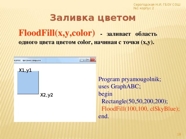 Серогодская Н.И. ГБОУ СОШ №1 корпус 2 Заливка цветом FloodFill(x,y,color)  -  заливает область одного цвета цветом color, начиная с точки (x,y). Х1,у1 Program pryamougolnik; uses GraphABC; begin  Rectangle(50,50,200,200);  FloodFill(100,100, clSkyBlue); end. Х2,у2 17