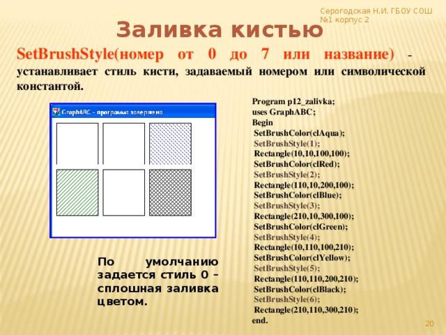 Серогодская Н.И. ГБОУ СОШ №1 корпус 2 Заливка кистью SetBrushStyle(номер от 0 до 7 или название) - устанавливает стиль кисти, задаваемый номером или символической константой. Program p12_zalivka; uses GraphABC; Begin  SetBrushColor(clAqua);  SetBrushStyle(1);  Rectangle(10,10,100,100);  SetBrushColor(clRed);  SetBrushStyle(2);  Rectangle(110,10,200,100);  SetBrushColor(clBlue);  SetBrushStyle(3);  Rectangle(210,10,300,100);  SetBrushColor(clGreen);  SetBrushStyle(4);  Rectangle(10,110,100,210);  SetBrushColor(clYellow);  SetBrushStyle(5);  Rectangle(110,110,200,210);  SetBrushColor(clBlack);  SetBrushStyle(6);  Rectangle(210,110,300,210); end. По умолчанию задается стиль 0 – сплошная заливка цветом.  17