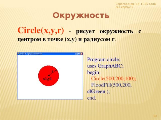 Серогодская Н.И. ГБОУ СОШ №1 корпус 2 Окружность Circle(x,y,r)  - рисует окружность с центром в точке (x,y) и радиусом r . Program circle; uses GraphABC; begin  Circle(500,200,100);  FloodFill(500,200, clGreen ); end. r x1,y1 17