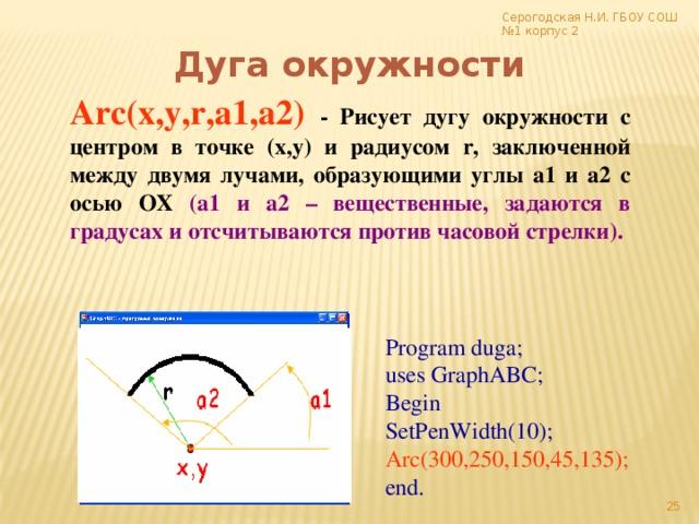 Серогодская Н.И. ГБОУ СОШ №1 корпус 2 Дуга окружности Arc(x,y,r,a1,a2)  - Рисует дугу окружности с центром в точке (x,y) и радиусом r, заключенной между двумя лучами, образующими углы a1 и a2 с осью OX (a1 и a2 – вещественные, задаются в градусах и отсчитываются против часовой стрелки).  Program duga; uses GraphABC; Begin SetPenWidth(10); Arc(300,250,150,45,135); end. r x,y 17