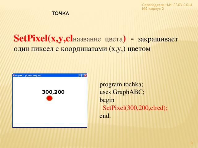 Серогодская Н.И. ГБОУ СОШ №1 корпус 2  ТОЧКА SetPixel(x,y,cl название цвета ) -  закрашивает один пиксел с координатами (x,y,) цветом program tochka; uses GraphABC; begin  SetPixel(300,200,clred); end. 300,200