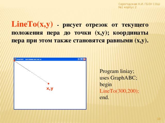 Серогодская Н.И. ГБОУ СОШ №1 корпус 2 LineTo(x,y)  - рисует отрезок от текущего положения пера до точки (x,y); координаты пера при этом также становятся равными (x,y).  Program liniay; uses GraphABC; begin LineTo(300,200); end. x,y