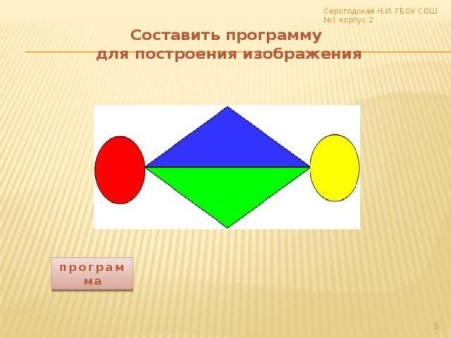 Серогодская Н.И. ГБОУ СОШ №1 корпус 2 Составить программу  для построения изображения программа