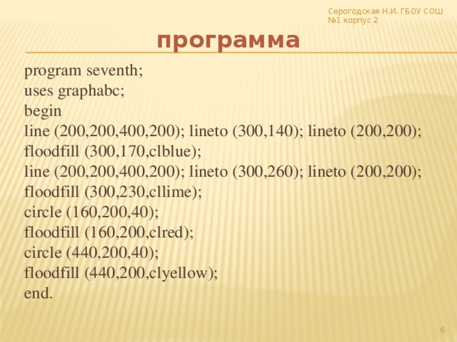 Серогодская Н.И. ГБОУ СОШ №1 корпус 2 программа programseventh;  usesgraphabc;  begin  line(200,200,400,200);lineto(300,140);lineto(200,200);  floodfill(300,170,clblue);  line(200,200,400,200);lineto(300,260);lineto(200,200);  floodfill(300,230,cllime);  circle(160,200,40);  floodfill(160,200,clred);  circle(440,200,40);  floodfill(440,200,clyellow);  end.