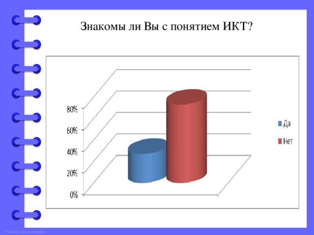 Знакомы ли Вы с понятием ИКТ?