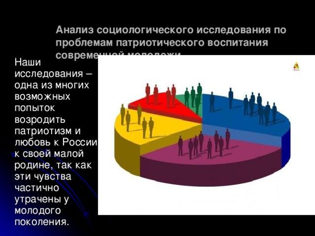 Анализ социологического исследования по проблемам патриотического воспитания современной молодежи.   Наши исследования – одна из многих возможных попыток возродить патриотизм и любовь к России, к своей малой родине, так как эти чувства частично утрачены у молодого поколения.