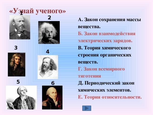 «Узнай ученого»   1 2 А. Закон сохранения массы вещества. Б. Закон взаимодействия электрических зарядов. В. Теория химического строения органических веществ. Г. Закон всемирного тяготения Д. Периодический закон химических элементов. Е. Теория относительности. 3 4 5 6